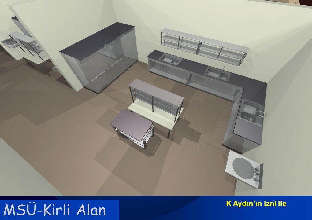 K Aydın'ın izni ile MSÜ-Kirli Alan