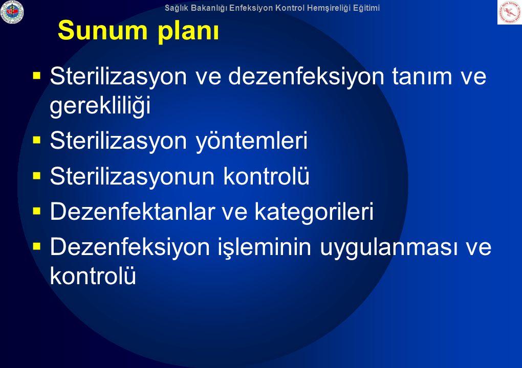 Sunum planı Sterilizasyon ve dezenfeksiyon tanım ve gerekliliği