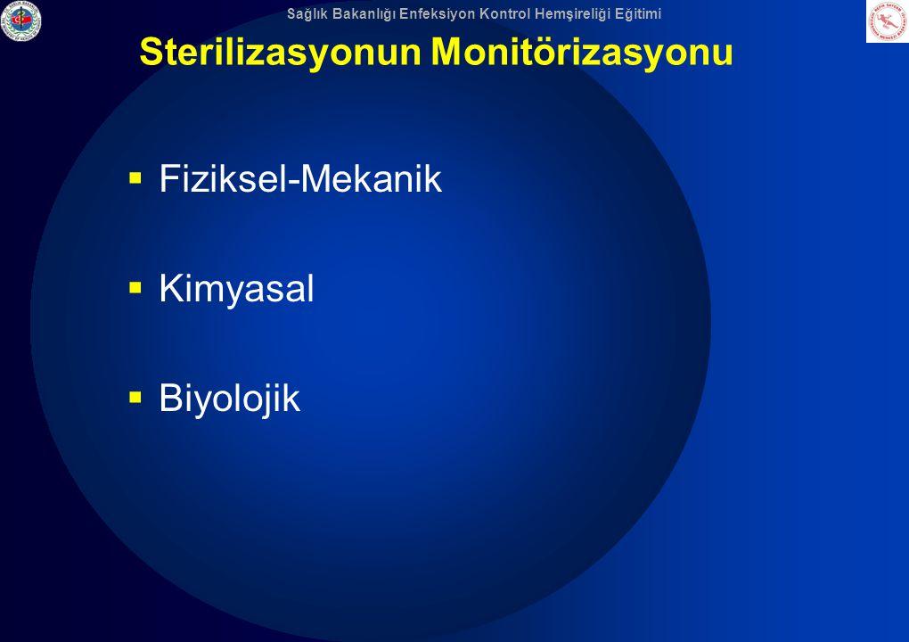 Sterilizasyonun Monitörizasyonu