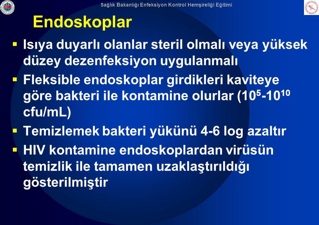 Endoskoplar Isıya duyarlı olanlar steril olmalı veya yüksek düzey dezenfeksiyon uygulanmalı.