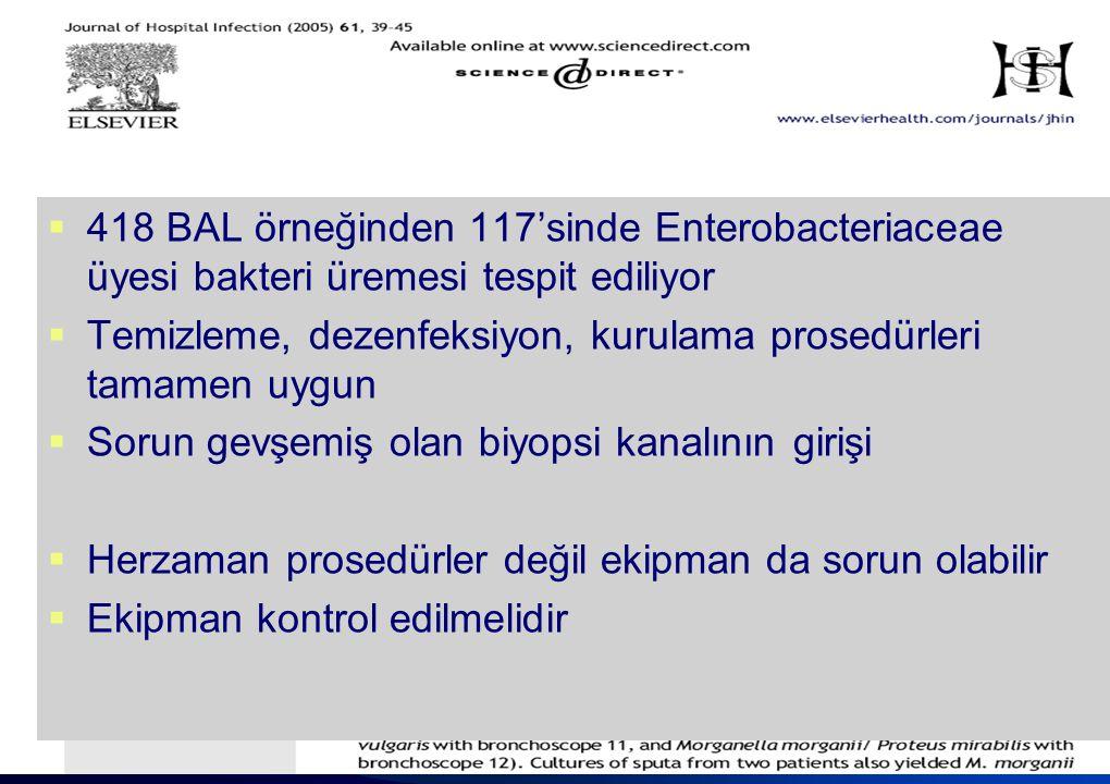 418 BAL örneğinden 117'sinde Enterobacteriaceae üyesi bakteri üremesi tespit ediliyor