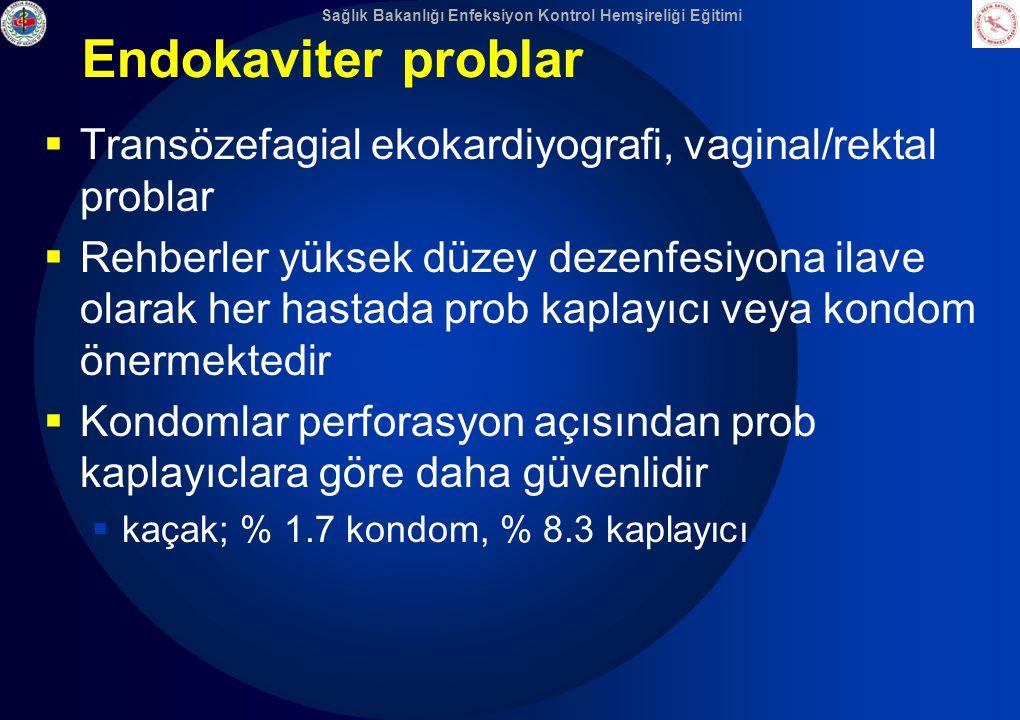 Endokaviter problar Transözefagial ekokardiyografi, vaginal/rektal problar.
