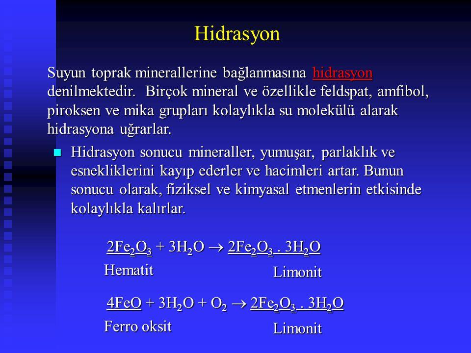 Hidrasyon