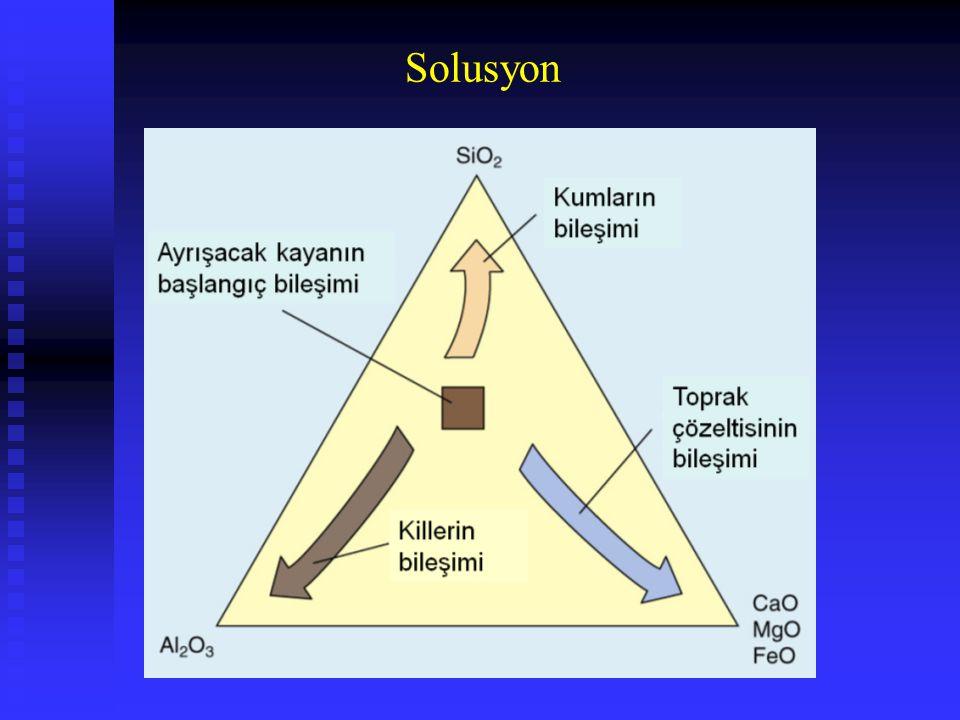 Solusyon