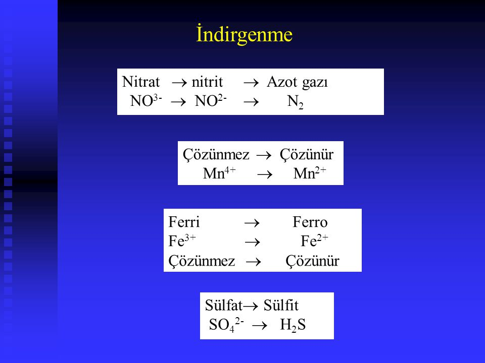 İndirgenme Nitrat  nitrit  Azot gazı NO3-  NO2-  N2