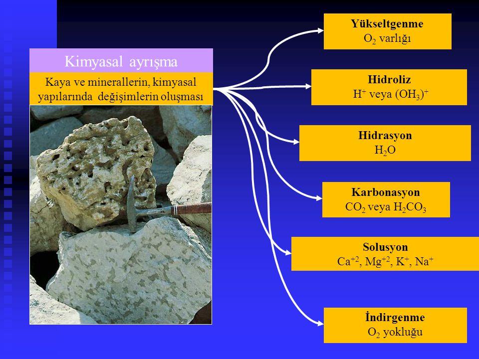 Kaya ve minerallerin, kimyasal yapılarında değişimlerin oluşması