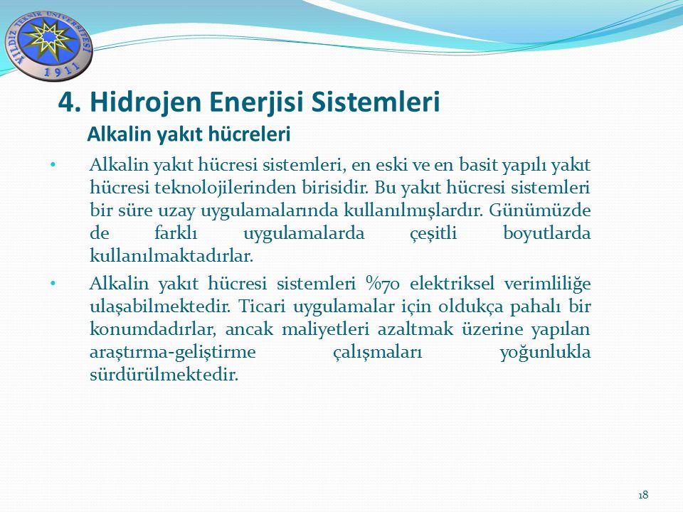 4. Hidrojen Enerjisi Sistemleri