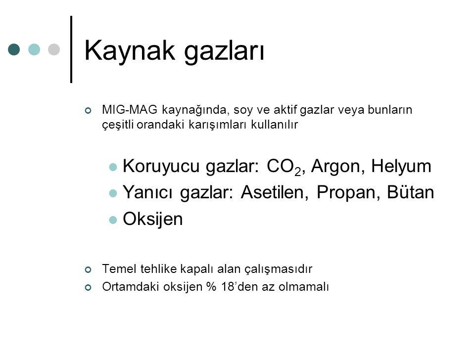 Kaynak gazları Koruyucu gazlar: CO2, Argon, Helyum