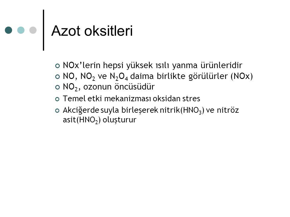 Azot oksitleri NOx'lerin hepsi yüksek ısılı yanma ürünleridir