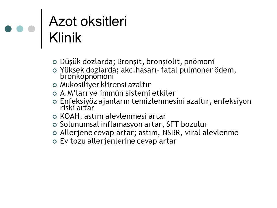 Azot oksitleri Klinik Düşük dozlarda; Bronşit, bronşiolit, pnömoni