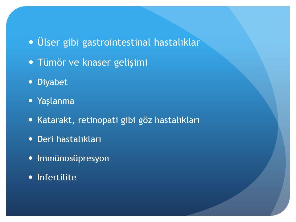 Ülser gibi gastrointestinal hastalıklar Tümör ve knaser gelişimi