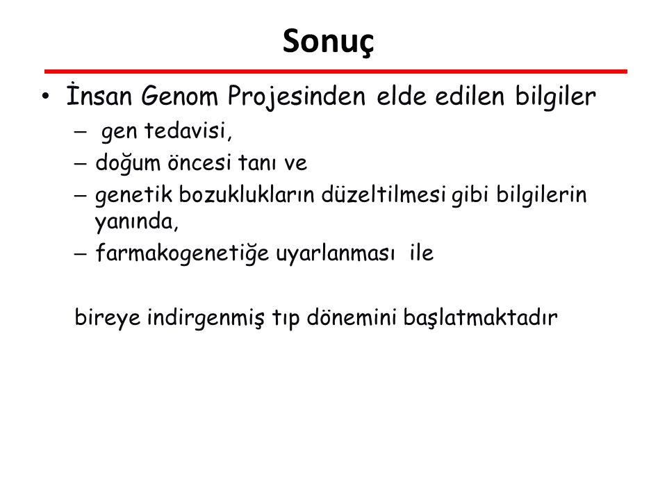Sonuç İnsan Genom Projesinden elde edilen bilgiler gen tedavisi,