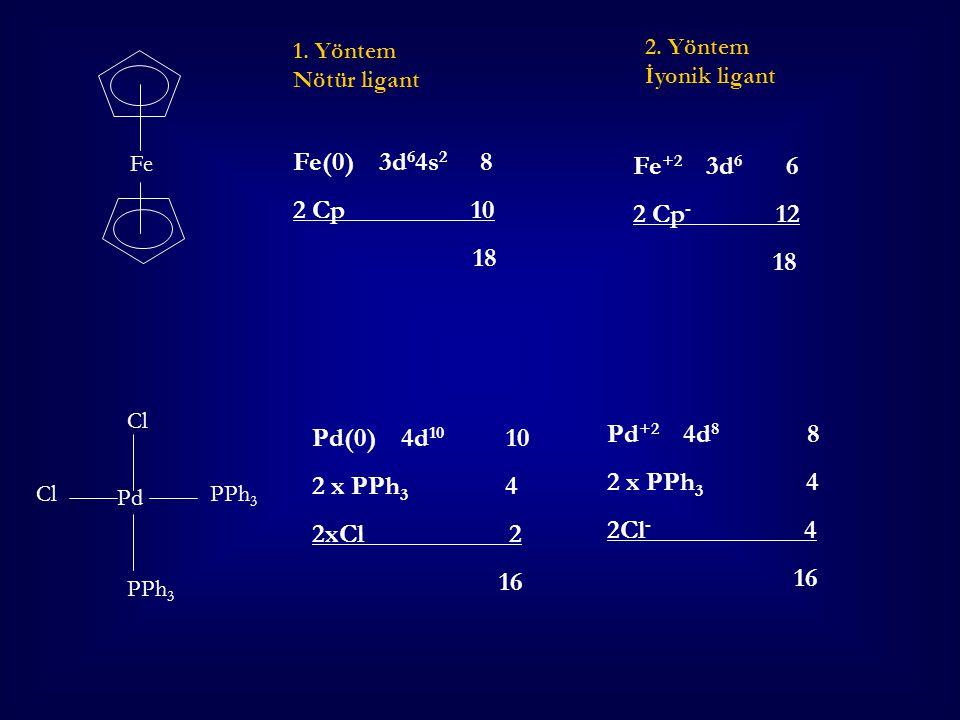 1. Yöntem Nötür ligant. 2. Yöntem. İyonik ligant. Fe(0) 3d64s2 8. 2 Cp 10.