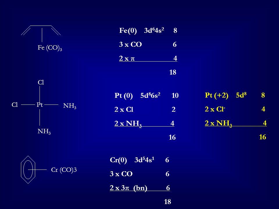 Fe(0) 3d64s2 8 3 x CO 6 2 x π 4 18 Pt (0) 5d86s2 10 Pt (+2) 5d8 8