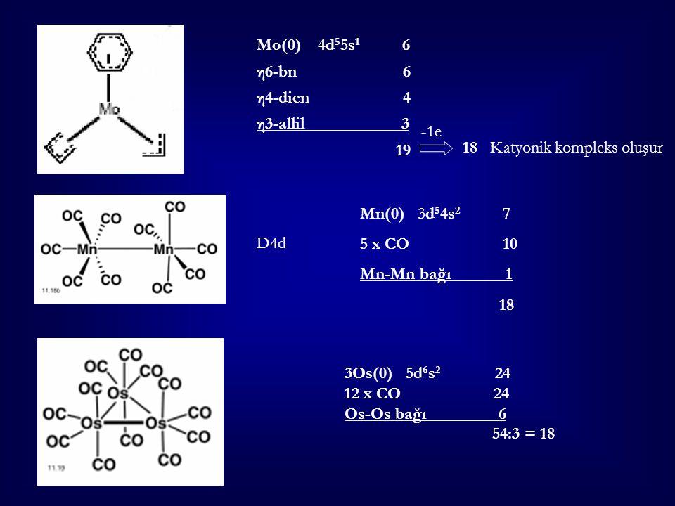 Mo(0) 4d55s1 6 η6-bn 6. η4-dien 4. η3-allil 3.