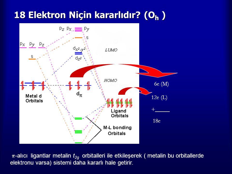 18 Elektron Niçin kararlıdır (Oh )