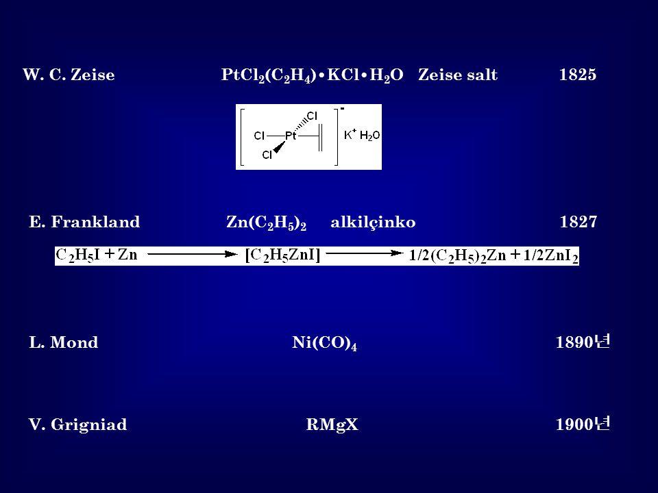 W. C. Zeise PtCl2(C2H4)•KCl•H2O Zeise salt 1825
