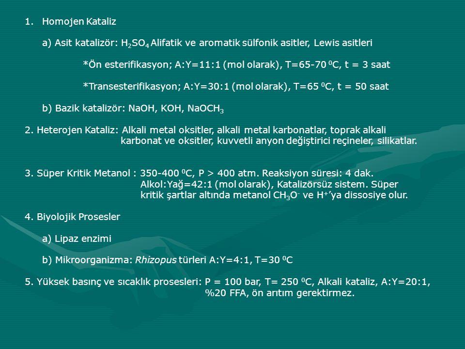 Homojen Kataliz a) Asit katalizör: H2SO4 Alifatik ve aromatik sülfonik asitler, Lewis asitleri.