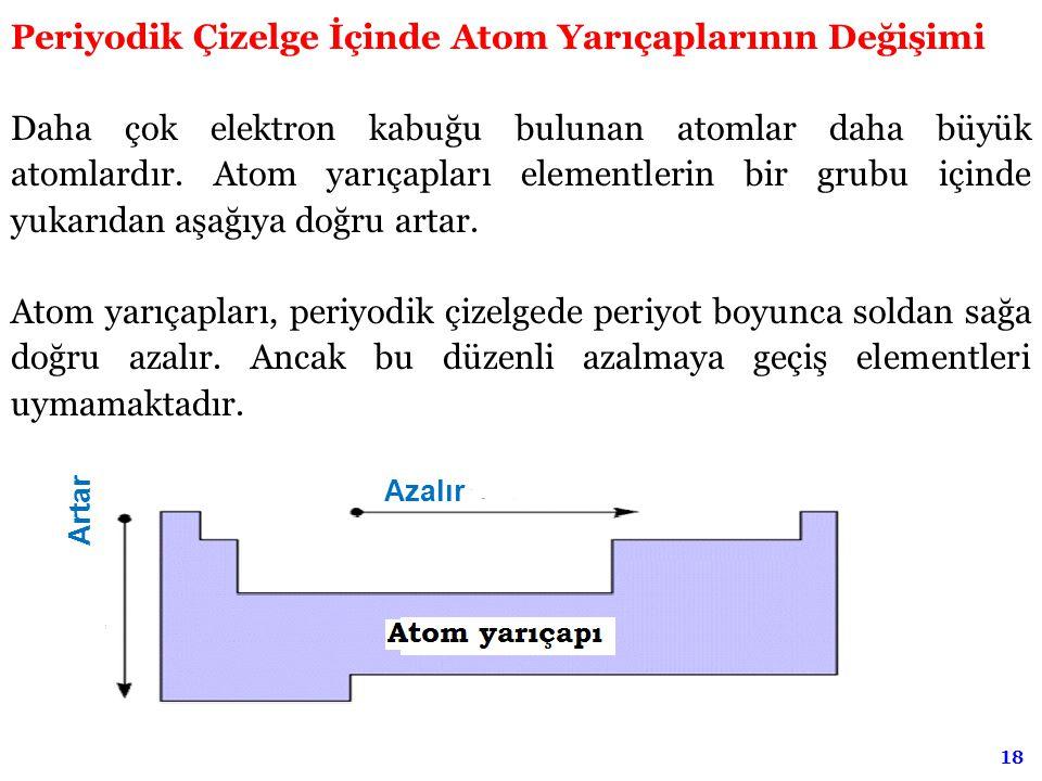 Periyodik Çizelge İçinde Atom Yarıçaplarının Değişimi