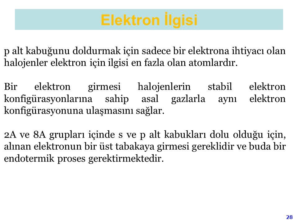 Elektron İlgisi p alt kabuğunu doldurmak için sadece bir elektrona ihtiyacı olan halojenler elektron için ilgisi en fazla olan atomlardır.