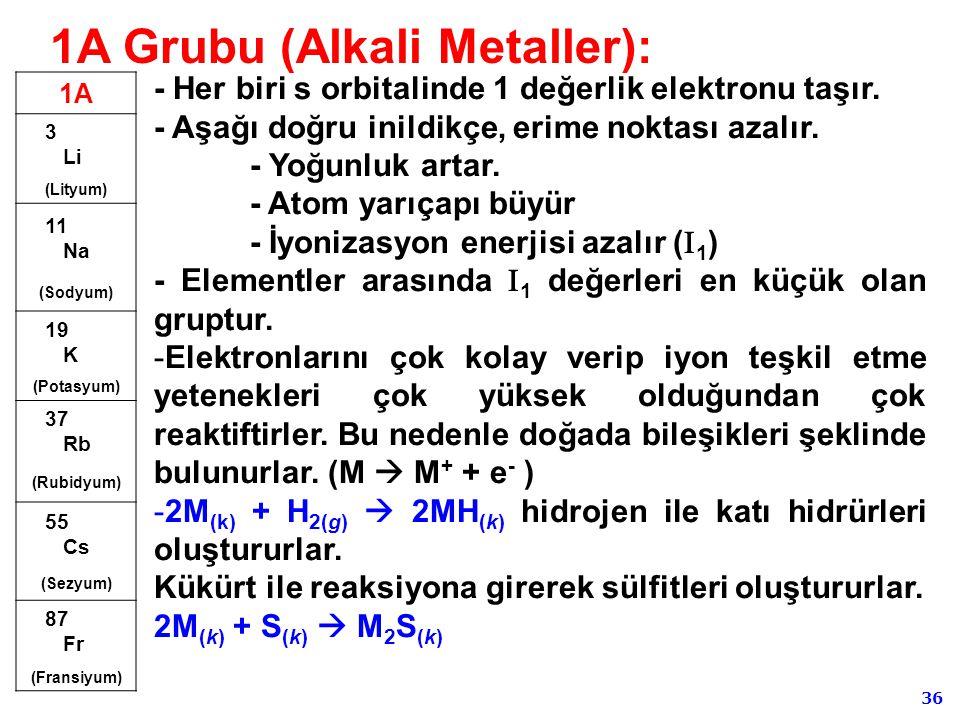 1A Grubu (Alkali Metaller):