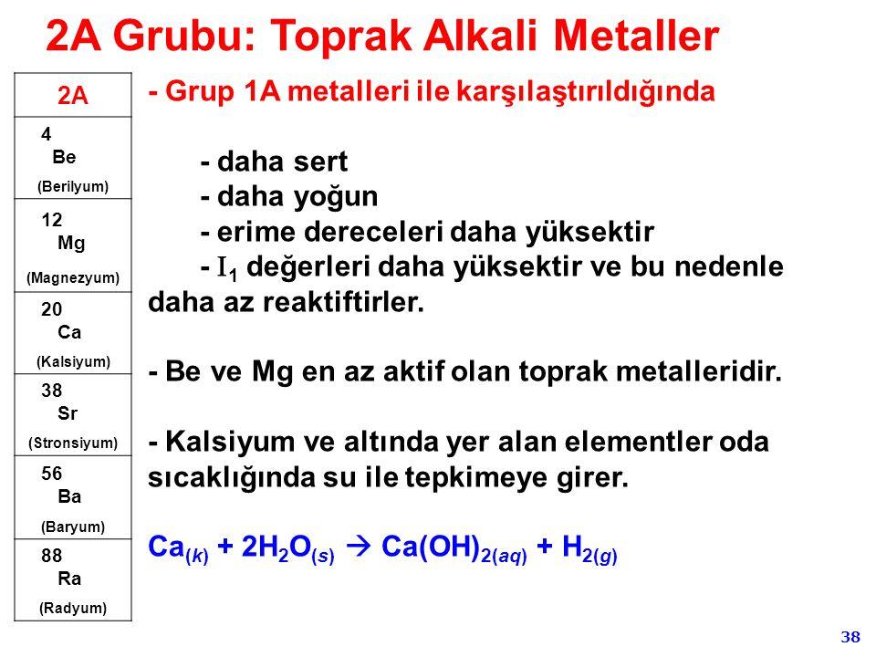 2A Grubu: Toprak Alkali Metaller