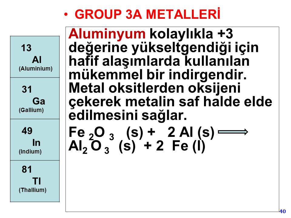 Fe 2O 3 (s) + 2 Al (s) Al2 O 3 (s) + 2 Fe (l)
