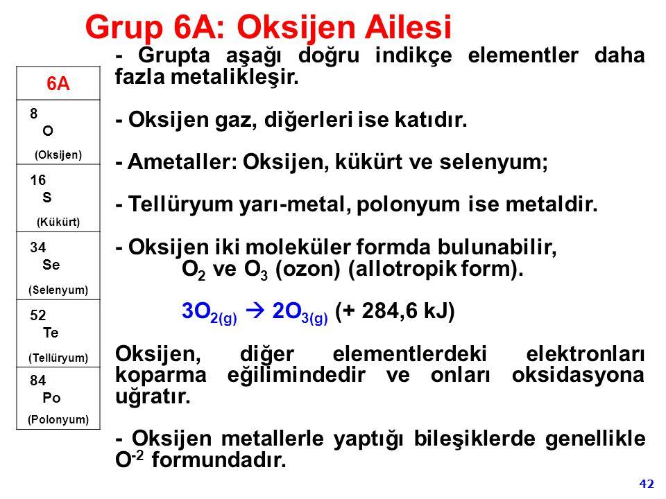 Grup 6A: Oksijen Ailesi - Grupta aşağı doğru indikçe elementler daha fazla metalikleşir. - Oksijen gaz, diğerleri ise katıdır.