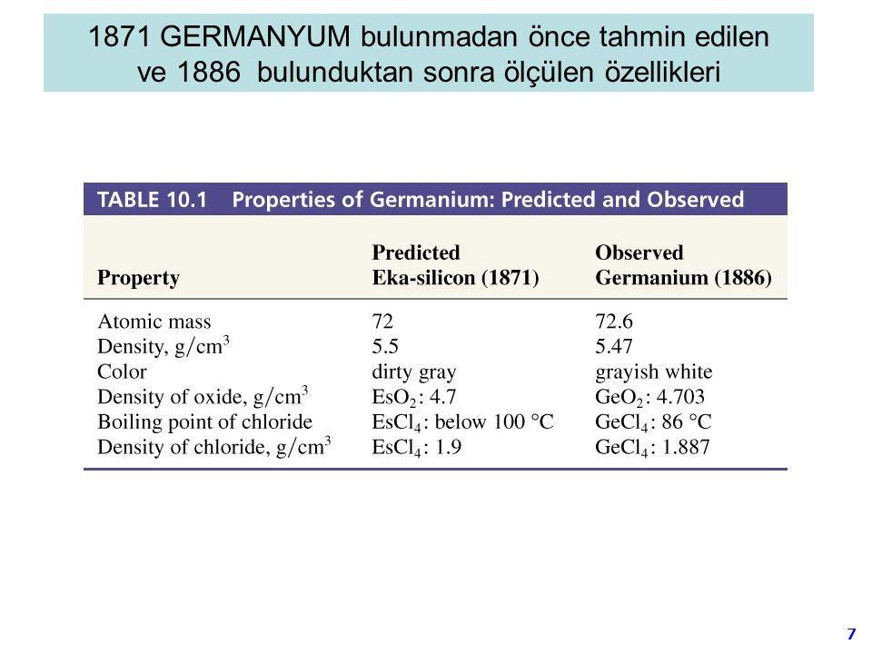 1871 GERMANYUM bulunmadan önce tahmin edilen ve 1886 bulunduktan sonra ölçülen özellikleri