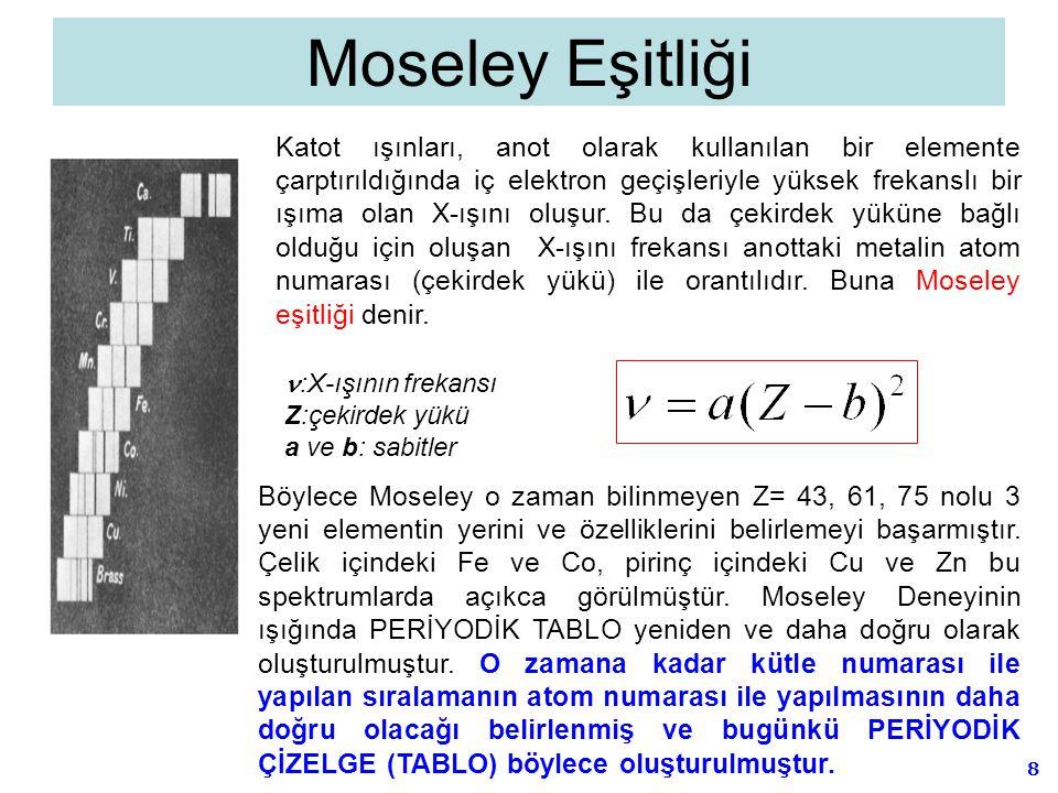 Moseley Eşitliği