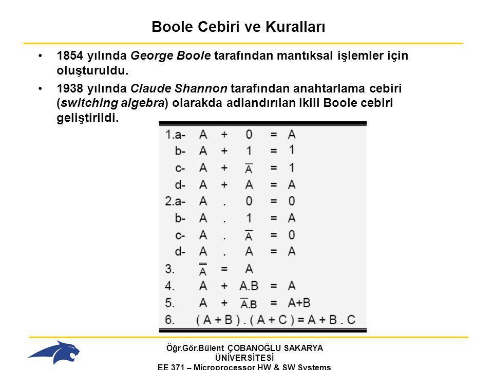 Boole Cebiri ve Kuralları