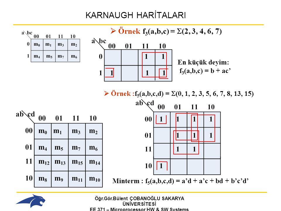 KARNAUGH HARİTALARI  Örnek f3(a,b,c) = (2, 3, 4, 6, 7)