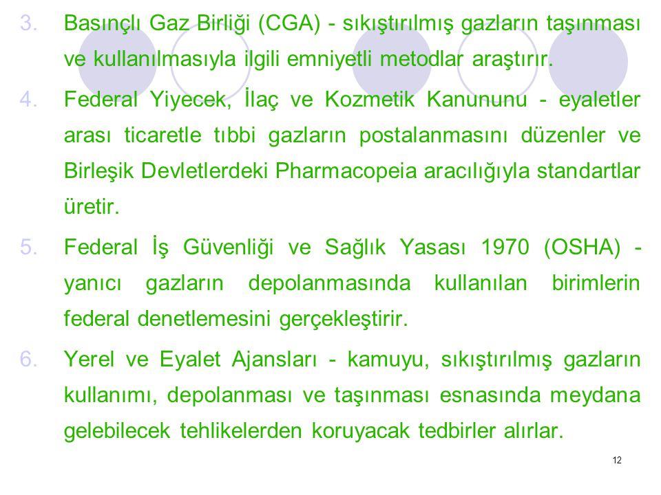 Basınçlı Gaz Birliği (CGA) - sıkıştırılmış gazların taşınması ve kullanılmasıyla ilgili emniyetli metodlar araştırır.