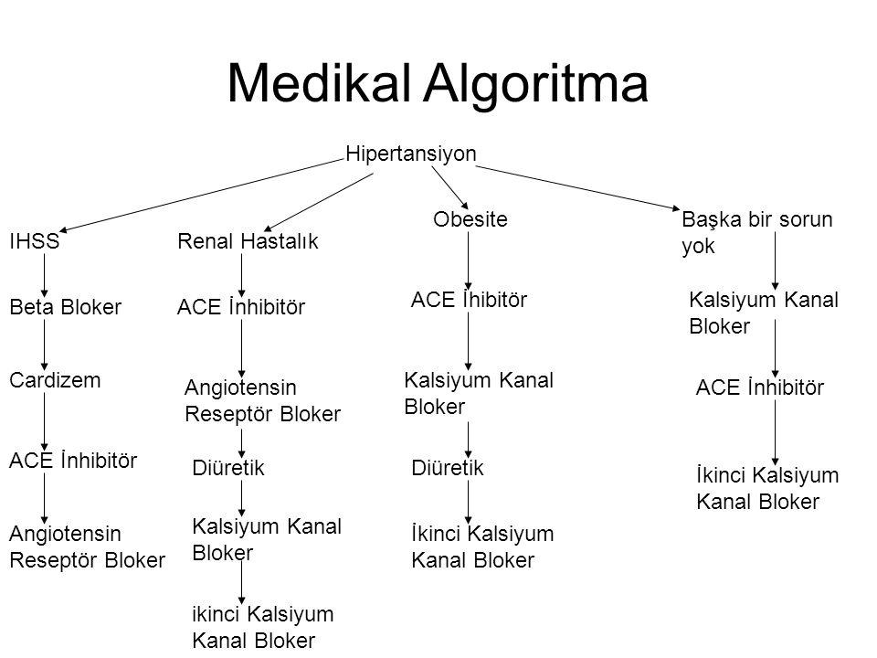 Medikal Algoritma Hipertansiyon IHSS Renal Hastalık