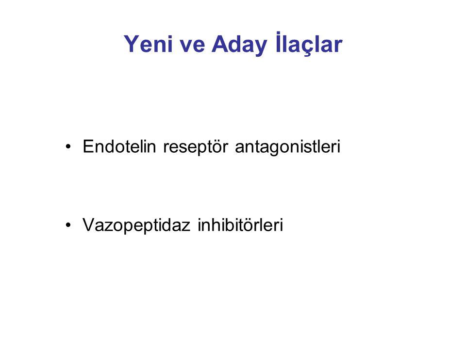 Yeni ve Aday İlaçlar Endotelin reseptör antagonistleri