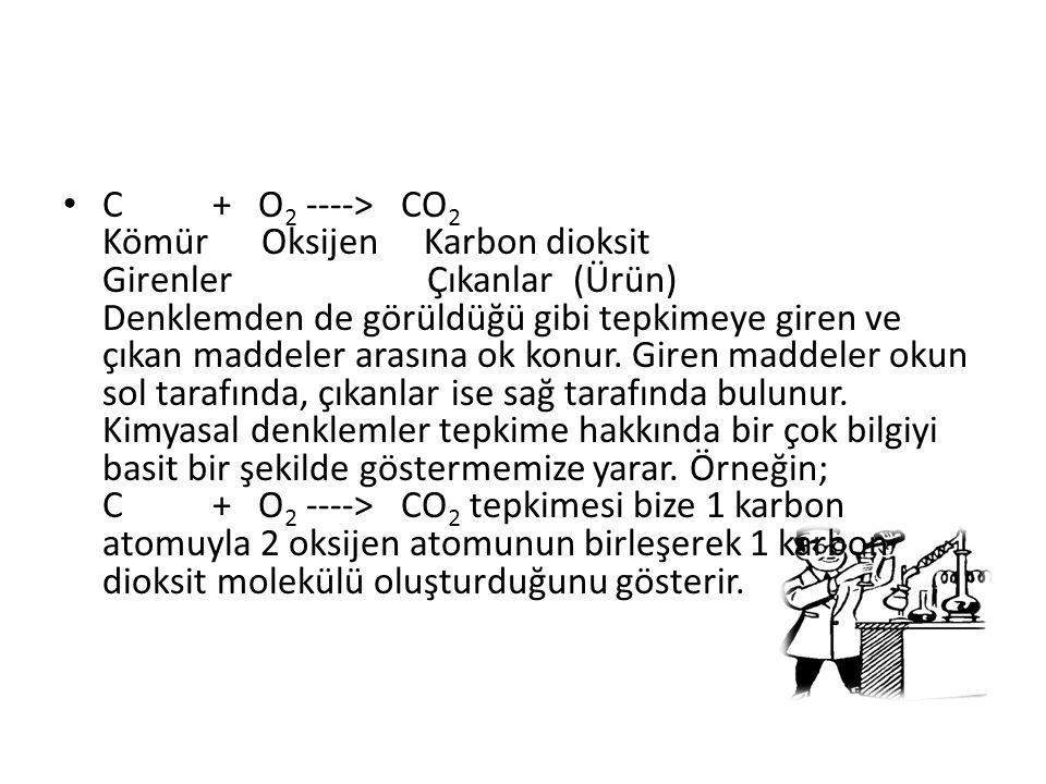 C + O2 ----> CO2 Kömür Oksijen Karbon dioksit Girenler Çıkanlar (Ürün) Denklemden de görüldüğü gibi tepkimeye giren ve çıkan maddeler arasına ok konur.
