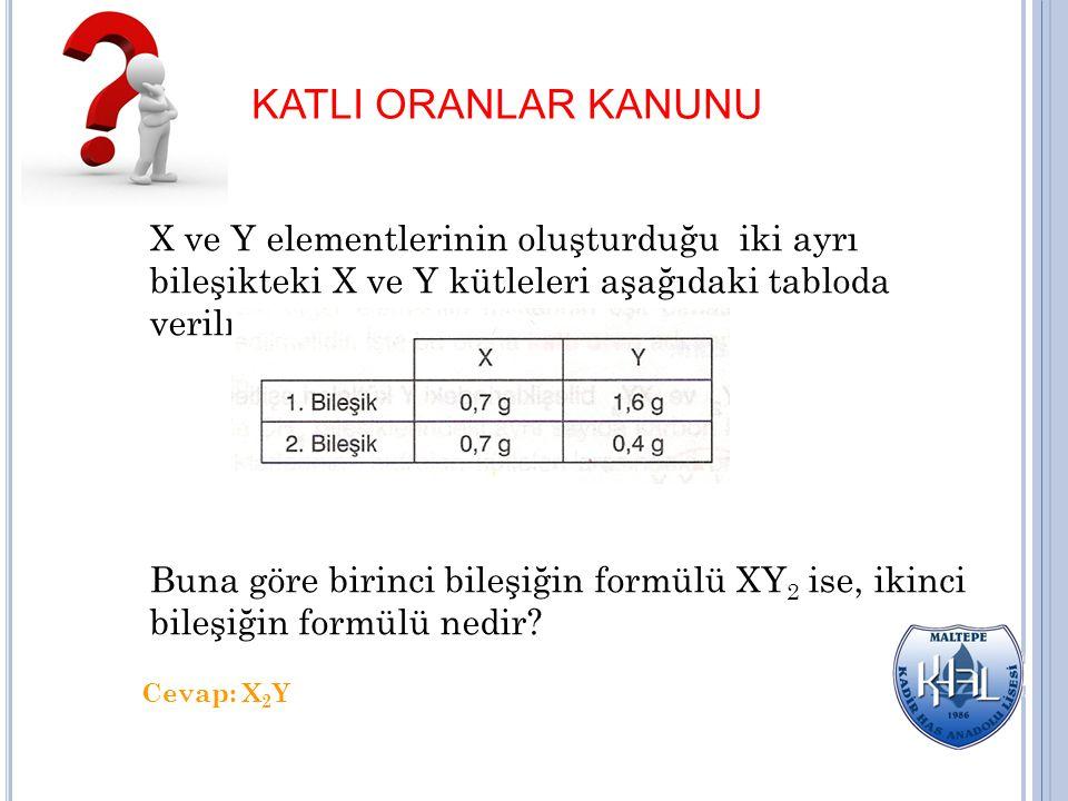 KATLI ORANLAR KANUNU X ve Y elementlerinin oluşturduğu iki ayrı bileşikteki X ve Y kütleleri aşağıdaki tabloda verilmiştir.