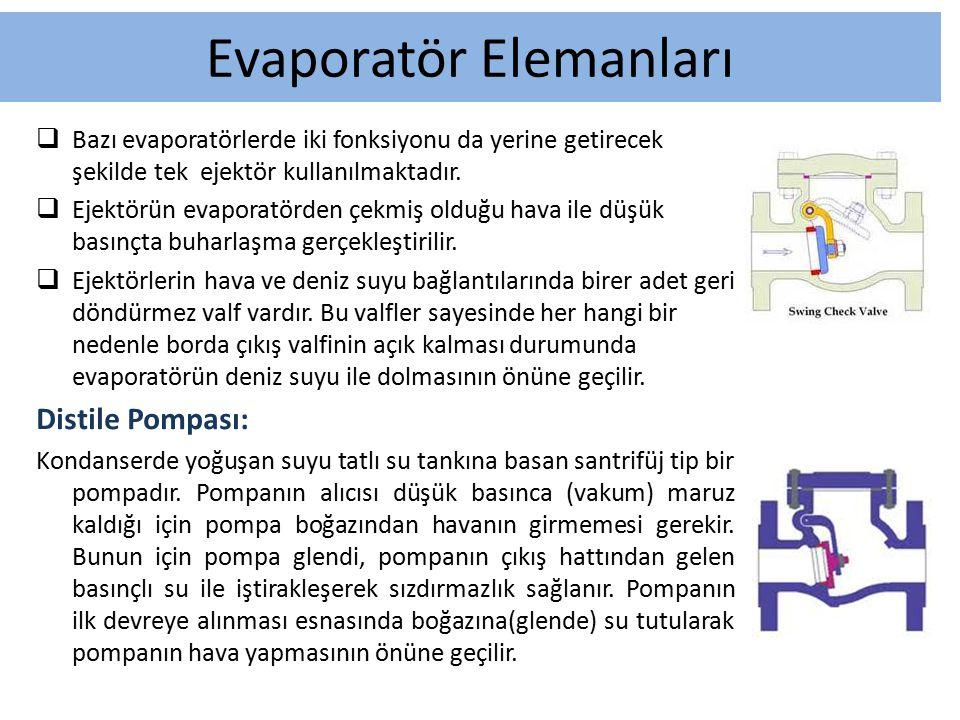 Evaporatör Elemanları