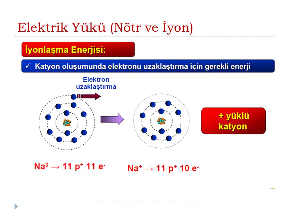 Elektrik Yükü (Nötr ve İyon)