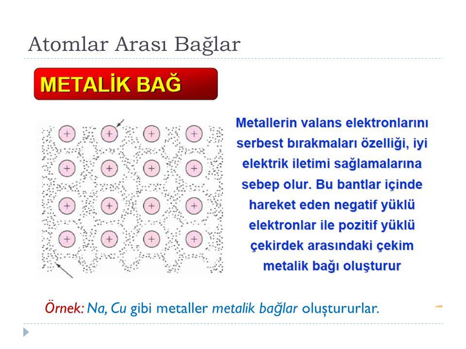 Atomlar Arası Bağlar Örnek: Na, Cu gibi metaller metalik bağlar oluştururlar.