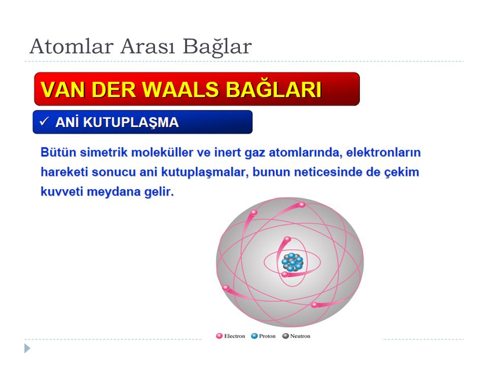 Atomlar Arası Bağlar