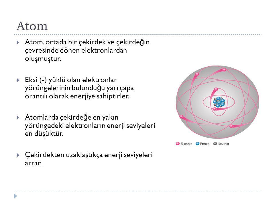 Atom Atom, ortada bir çekirdek ve çekirdeğin çevresinde dönen elektronlardan oluşmuştur.