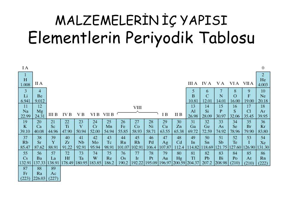 MALZEMELERİN İÇ YAPISI Elementlerin Periyodik Tablosu