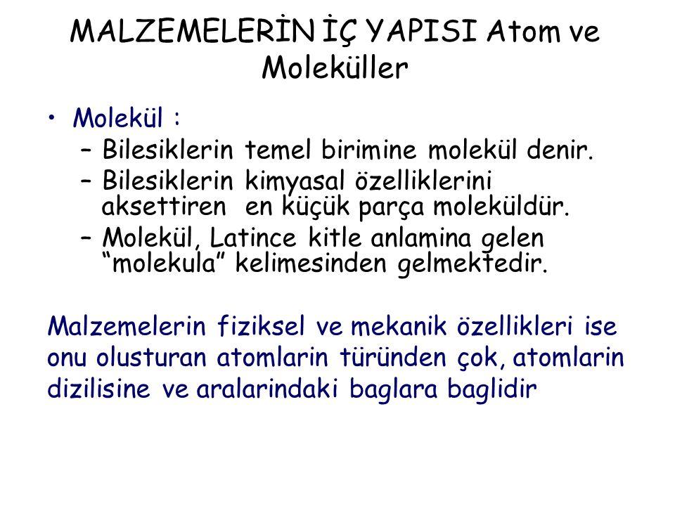 MALZEMELERİN İÇ YAPISI Atom ve Moleküller