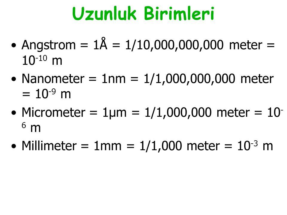 Uzunluk Birimleri Angstrom = 1Å = 1/10,000,000,000 meter = 10-10 m