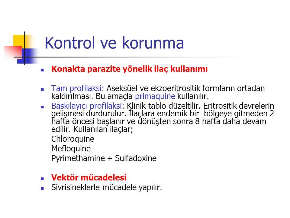 Kontrol ve korunma Konakta parazite yönelik ilaç kullanımı