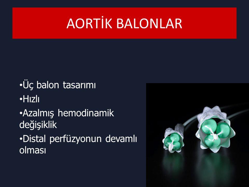 AORTİK BALONLAR Üç balon tasarımı Hızlı Azalmış hemodinamik değişiklik