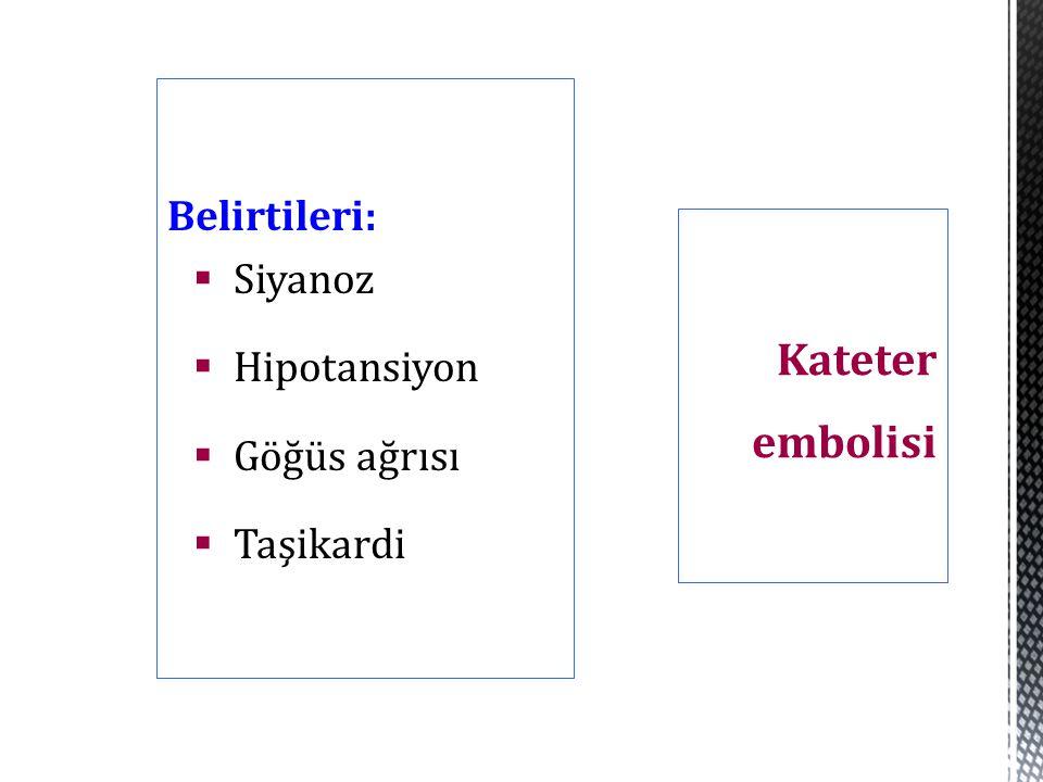 Kateter embolisi Belirtileri: Siyanoz Hipotansiyon Göğüs ağrısı