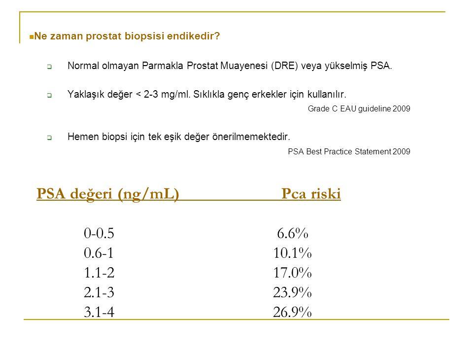 Ne zaman prostat biopsisi endikedir