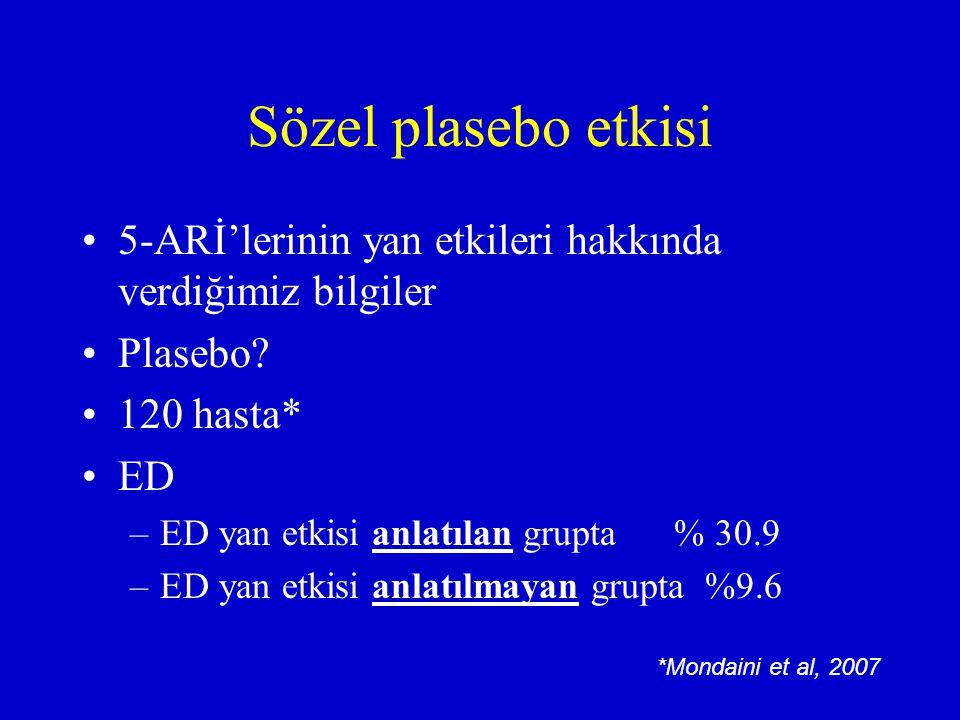 Sözel plasebo etkisi 5-ARİ'lerinin yan etkileri hakkında verdiğimiz bilgiler. Plasebo 120 hasta*